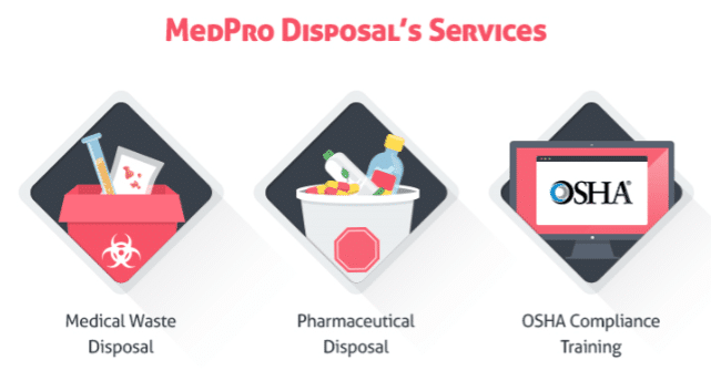 medpro disposal services
